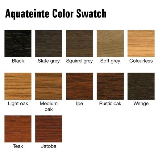 Blanchon Aquateinte 2K, PU Waterbased Stain, Soft Grey, 5L Image 2