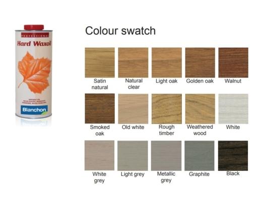 Blanchon Hardwax-Oil, Metallic Grey, 2.5 L Image 2